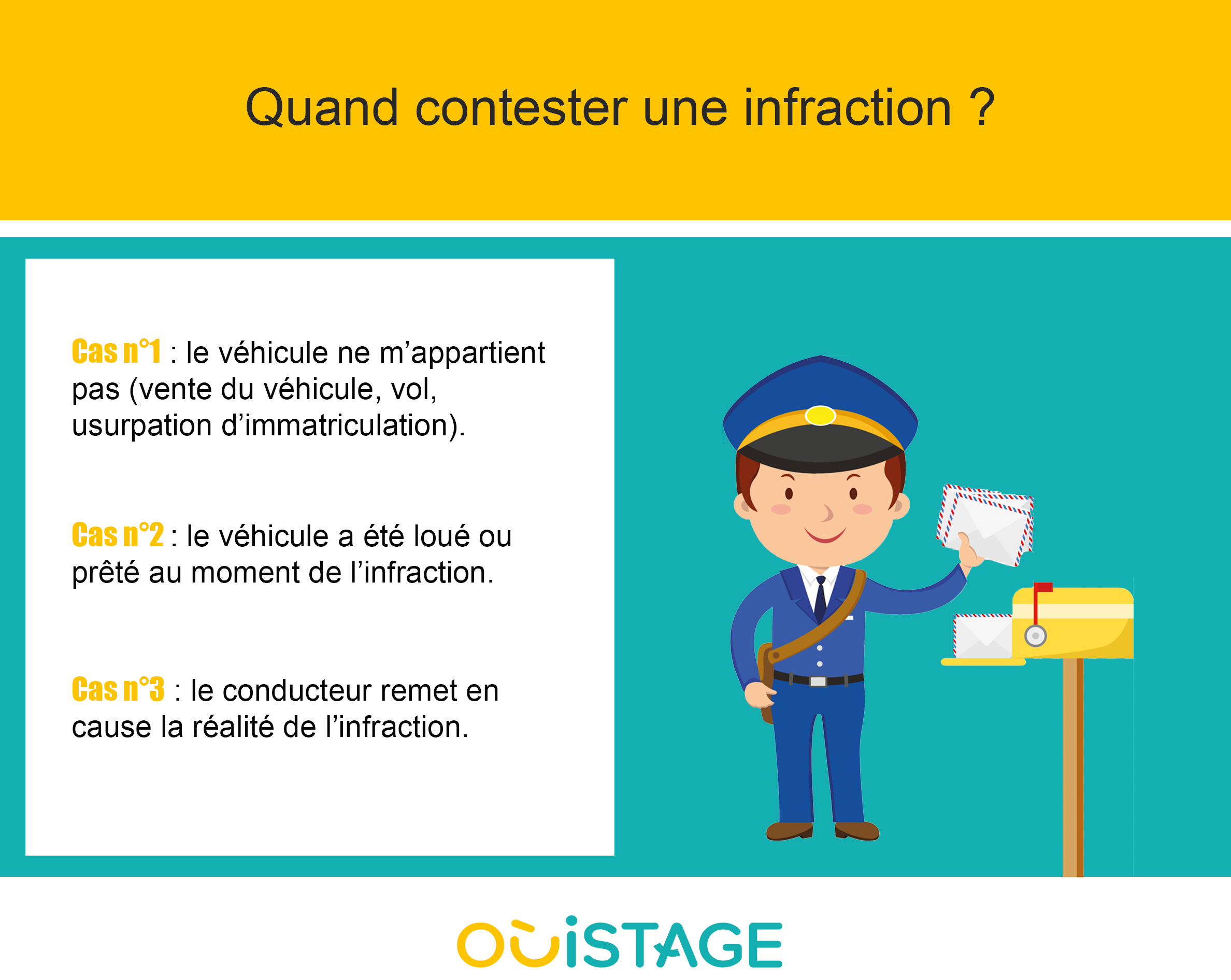contester une infraction